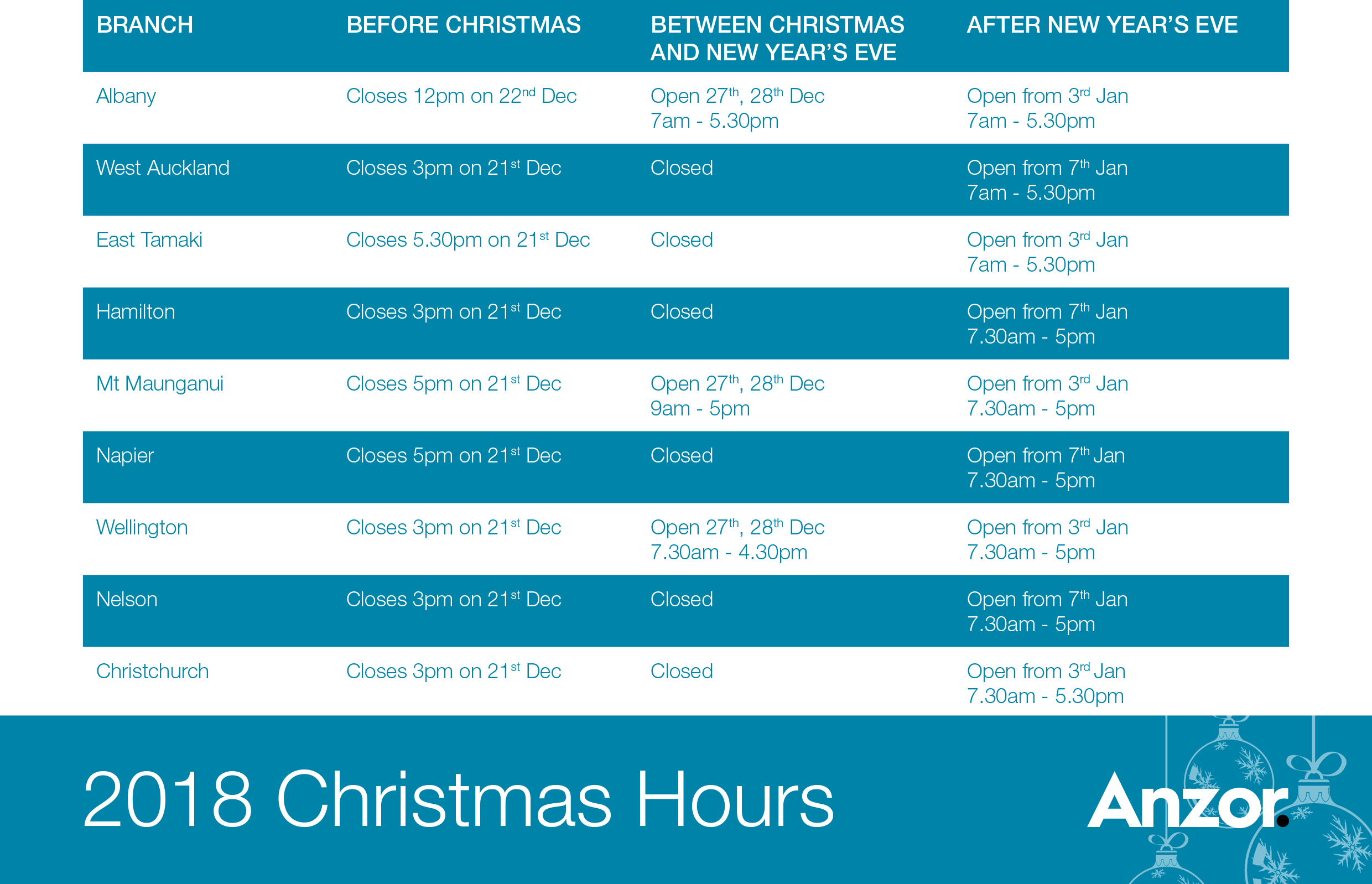 2018 Christmas Anzor Opening Hours Read
